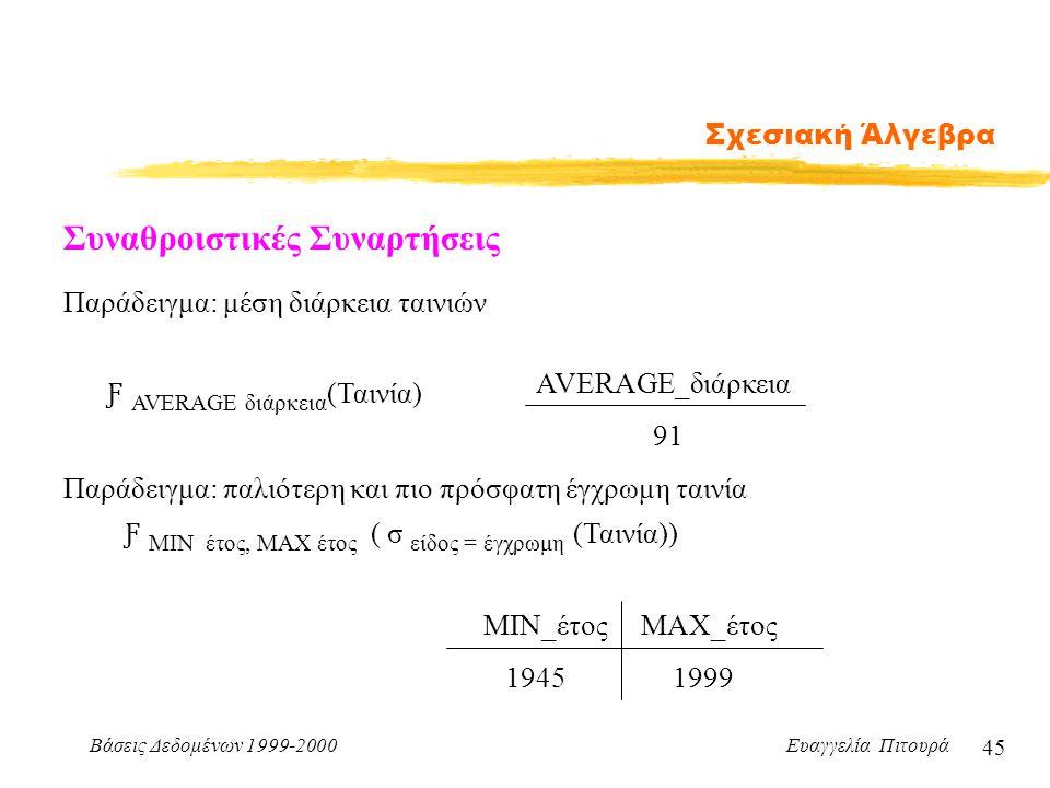 Βάσεις Δεδομένων 1999-2000 Ευαγγελία Πιτουρά 45 Σχεσιακή Άλγεβρα Συναθροιστικές Συναρτήσεις Παράδειγμα: μέση διάρκεια ταινιών AVERAGE_διάρκεια 91 Παρά