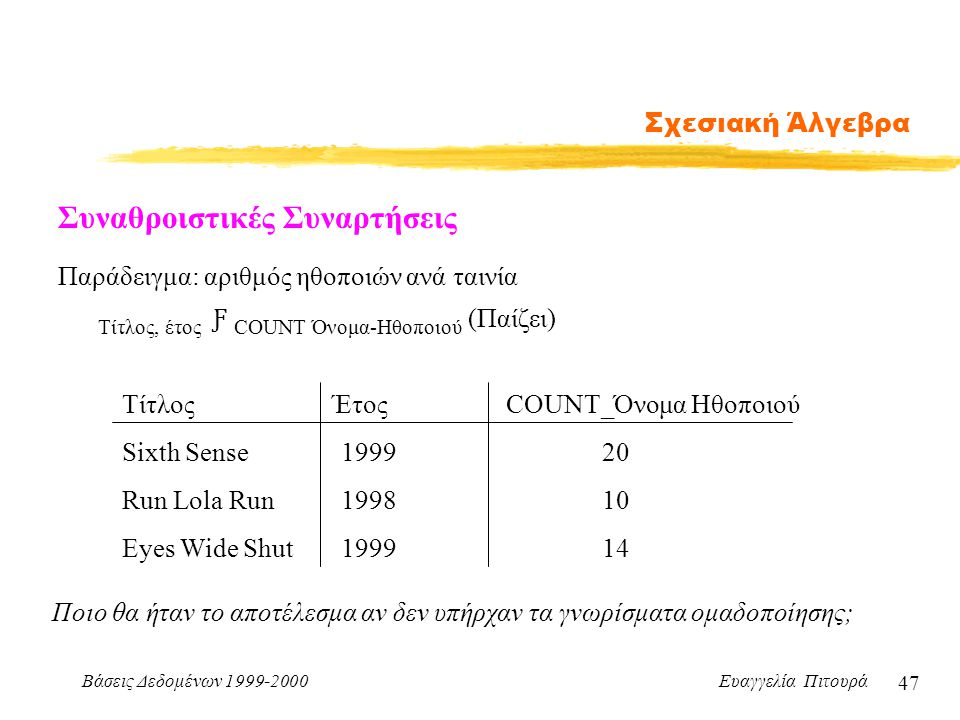 Βάσεις Δεδομένων 1999-2000 Ευαγγελία Πιτουρά 47 Σχεσιακή Άλγεβρα Συναθροιστικές Συναρτήσεις Παράδειγμα: αριθμός ηθοποιών ανά ταινία Τίτλος, έτος Ƒ COU