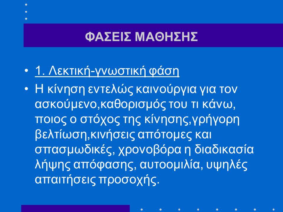 ΦΑΣΕΙΣ ΜΑΘΗΣΗΣ 1.