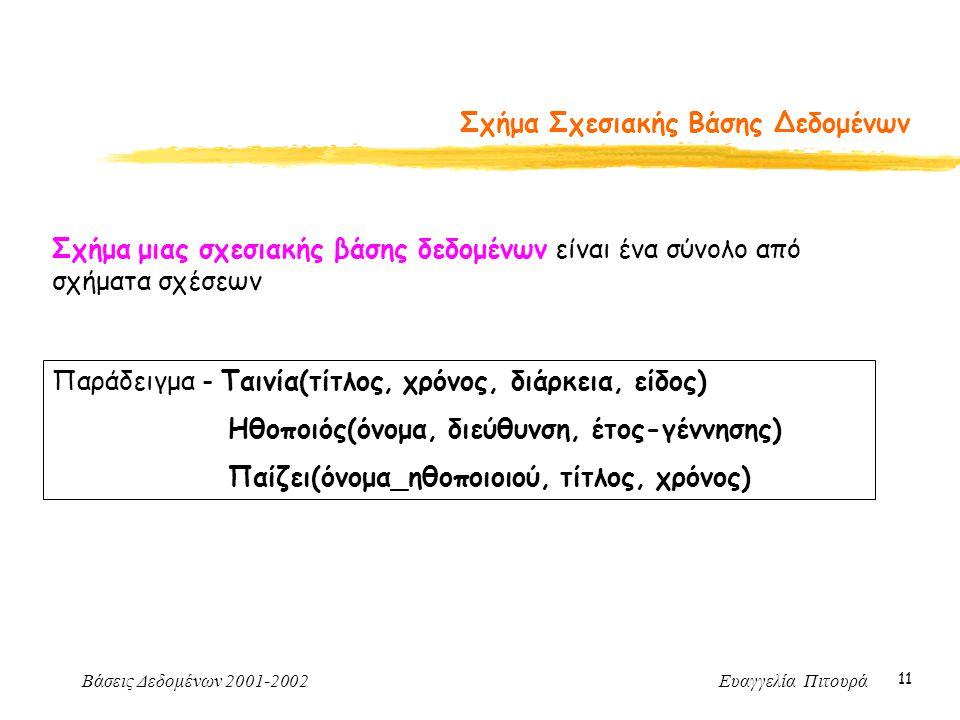 Βάσεις Δεδομένων 2001-2002 Ευαγγελία Πιτουρά 11 Σχήμα Σχεσιακής Βάσης Δεδομένων Σχήμα μιας σχεσιακής βάσης δεδομένων είναι ένα σύνολο από σχήματα σχέσεων Παράδειγμα - Ταινία(τίτλος, χρόνος, διάρκεια, είδος) Ηθοποιός(όνομα, διεύθυνση, έτος-γέννησης) Παίζει(όνομα_ηθοποιοιού, τίτλος, χρόνος)
