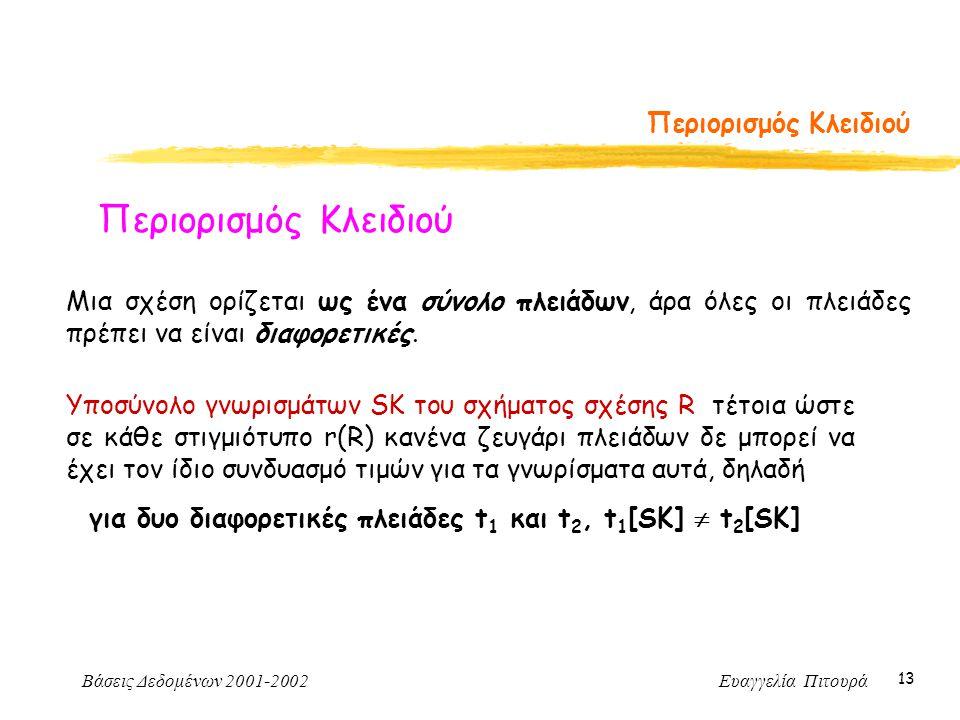 Βάσεις Δεδομένων 2001-2002 Ευαγγελία Πιτουρά 13 Περιορισμός Κλειδιού Μια σχέση ορίζεται ως ένα σύνολο πλειάδων, άρα όλες οι πλειάδες πρέπει να είναι διαφορετικές.
