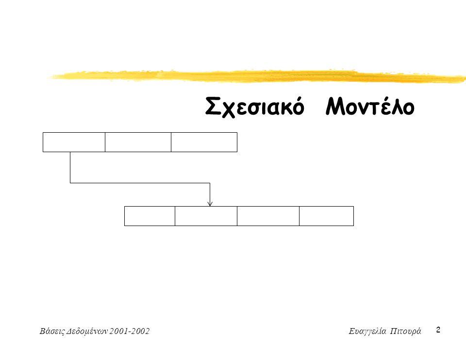 Βάσεις Δεδομένων 2001-2002 Ευαγγελία Πιτουρά 2 Σχεσιακό Μοντέλο
