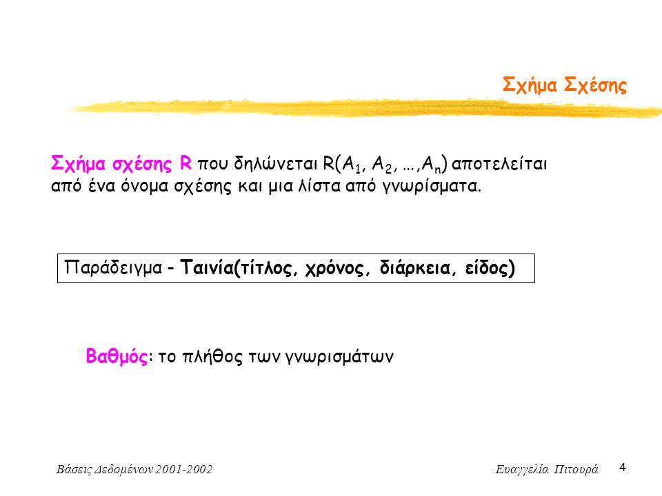 Βάσεις Δεδομένων 2001-2002 Ευαγγελία Πιτουρά 4 Σχήμα Σχέσης Σχήμα σχέσης R που δηλώνεται R(A 1, A 2, …,A n ) αποτελείται από ένα όνομα σχέσης και μια λίστα από γνωρίσματα.