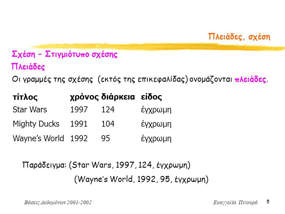 Βάσεις Δεδομένων 2001-2002 Ευαγγελία Πιτουρά 5 τίτλοςχρόνοςδιάρκειαείδος Star Wars1997124έγχρωμη Mighty Ducks1991104έγχρωμη Wayne's World199295έγχρωμη Πλειάδες Οι γραμμές της σχέσης (εκτός της επικεφαλίδας) ονομάζονται πλειάδες.