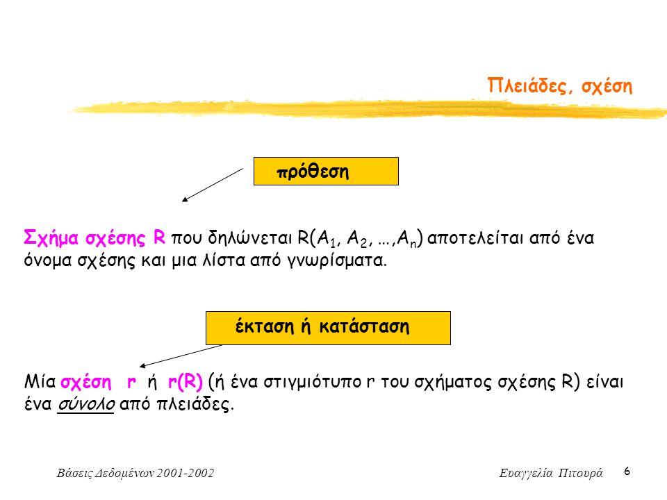 Βάσεις Δεδομένων 2001-2002 Ευαγγελία Πιτουρά 6 Πλειάδες, σχέση Μία σχέση r ή r(R) (ή ένα στιγμιότυπο r του σχήματος σχέσης R) είναι ένα σύνολο από πλειάδες.