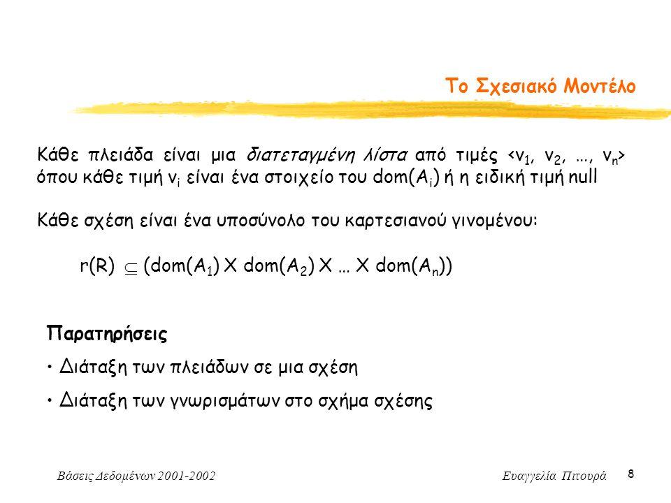 Βάσεις Δεδομένων 2001-2002 Ευαγγελία Πιτουρά 8 Το Σχεσιακό Μοντέλο Κάθε πλειάδα είναι μια διατεταγμένη λίστα από τιμές όπου κάθε τιμή v i είναι ένα στοιχείο του dom(A i ) ή η ειδική τιμή null r(R)  (dom(A 1 ) X dom(A 2 ) X … X dom(A n )) Κάθε σχέση είναι ένα υποσύνολο του καρτεσιανού γινομένου: Παρατηρήσεις Διάταξη των πλειάδων σε μια σχέση Διάταξη των γνωρισμάτων στο σχήμα σχέσης