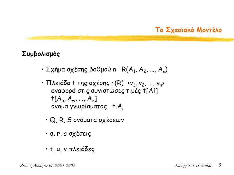 Βάσεις Δεδομένων 2001-2002 Ευαγγελία Πιτουρά 9 Το Σχεσιακό Μοντέλο Συμβολισμός Σχήμα σχέσης βαθμού n R(A 1, A 2, …, A n ) Πλειάδα t της σχέσης r(R) αναφορά στις συνιστώσες τιμές t[Ai] t[A u, A w, …, A z ] όνομα γνωρίσματος t.A i Q, R, S ονόματα σχέσεων q, r, s σχέσεις t, u, v πλειάδες