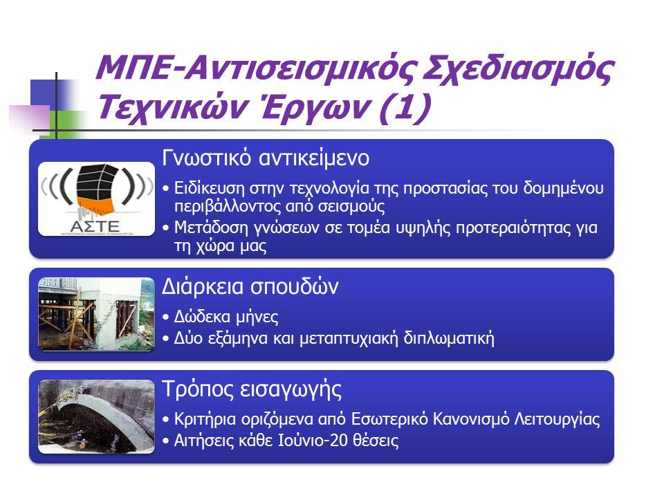 ΜΠΕ-Αντισεισμικός Σχεδιασμός Τεχνικών Έργων (1) Γνωστικό αντικείμενο Ειδίκευση στην τεχνολογία της προστασίας του δομημένου περιβάλλοντος από σεισμούς Μετάδοση γνώσεων σε τομέα υψηλής προτεραιότητας για τη χώρα μας Διάρκεια σπουδών Δώδεκα μήνες Δύο εξάμηνα και μεταπτυχιακή διπλωματική Τρόπος εισαγωγής Κριτήρια οριζόμενα από Εσωτερικό Κανονισμό Λειτουργίας Αιτήσεις κάθε Ιούνιο-20 θέσεις