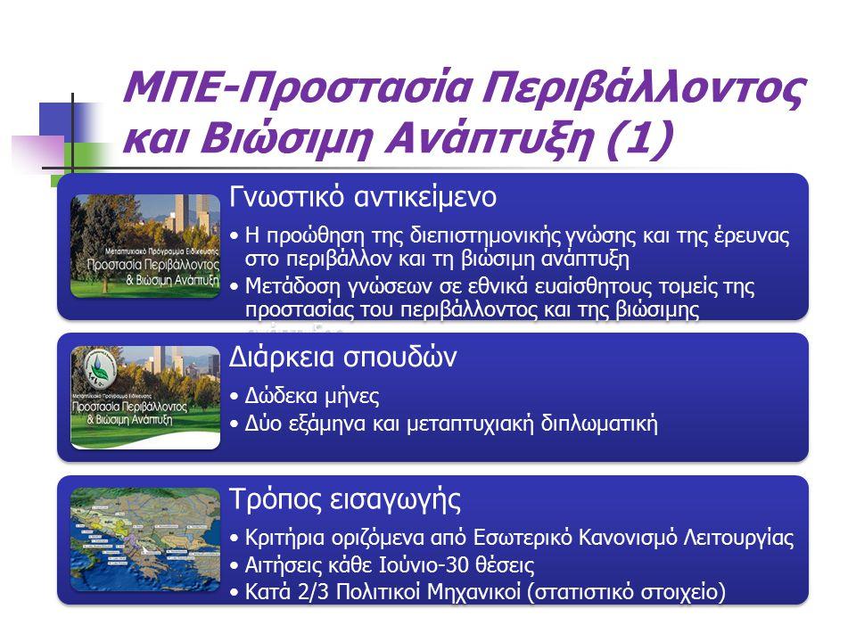 ΜΠΕ-Προστασία Περιβάλλοντος και Βιώσιμη Ανάπτυξη (1) Γνωστικό αντικείμενο Η προώθηση της διεπιστημονικής γνώσης και της έρευνας στο περιβάλλον και τη βιώσιμη ανάπτυξη Μετάδοση γνώσεων σε εθνικά ευαίσθητους τομείς της προστασίας του περιβάλλοντος και της βιώσιμης ανάπτυξης Διάρκεια σπουδών Δώδεκα μήνες Δύο εξάμηνα και μεταπτυχιακή διπλωματική Τρόπος εισαγωγής Κριτήρια οριζόμενα από Εσωτερικό Κανονισμό Λειτουργίας Αιτήσεις κάθε Ιούνιο-30 θέσεις Κατά 2/3 Πολιτικοί Μηχανικοί (στατιστικό στοιχείο)