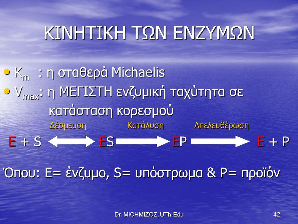 Dr. ΜΙCHΜΙΖΟΣ, UTh-Edu42 ΚΙΝΗΤΙΚΗ ΤΩΝ ΕΝΖΥΜΩΝ K m : η σταθερά Michaelis K m : η σταθερά Michaelis V max : η ΜΕΓΙΣΤΗ ενζυμική ταχύτητα σε V max : η ΜΕΓ