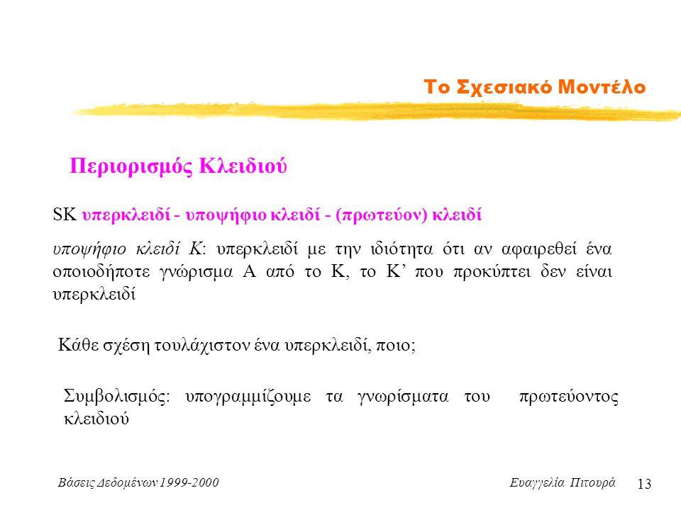 Βάσεις Δεδομένων 1999-2000 Ευαγγελία Πιτουρά 13 Το Σχεσιακό Μοντέλο Περιορισμός Κλειδιού SK υπερκλειδί - υποψήφιο κλειδί - (πρωτεύον) κλειδί υποψήφιο