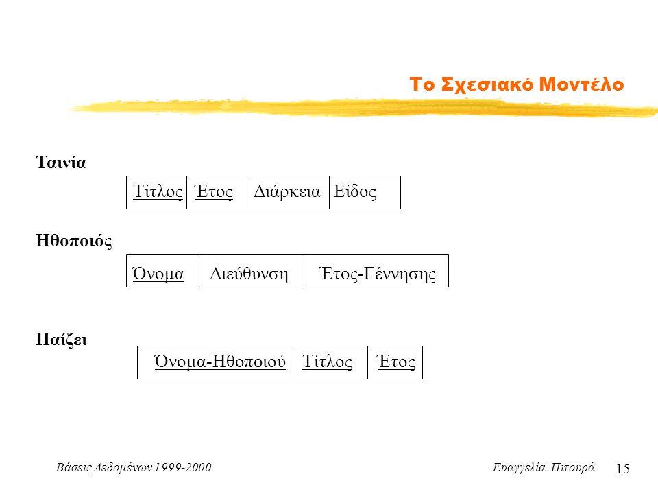 Βάσεις Δεδομένων 1999-2000 Ευαγγελία Πιτουρά 15 Το Σχεσιακό Μοντέλο Τίτλος Έτος Διάρκεια Είδος Ταινία Όνομα-Ηθοποιού Τίτλος Έτος Παίζει Όνομα Διεύθυνσ