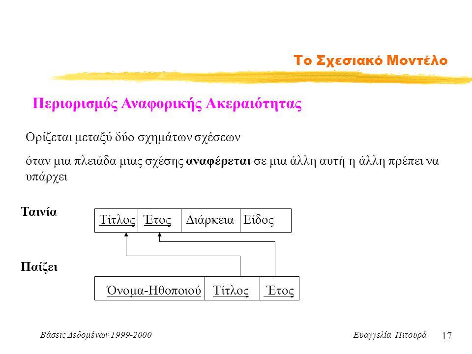 Βάσεις Δεδομένων 1999-2000 Ευαγγελία Πιτουρά 17 Το Σχεσιακό Μοντέλο Περιορισμός Αναφορικής Ακεραιότητας Ορίζεται μεταξύ δύο σχημάτων σχέσεων όταν μια