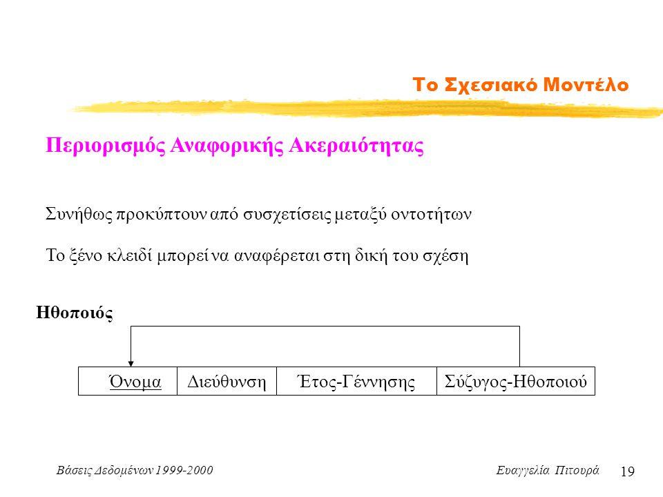Βάσεις Δεδομένων 1999-2000 Ευαγγελία Πιτουρά 19 Το Σχεσιακό Μοντέλο Περιορισμός Αναφορικής Ακεραιότητας Συνήθως προκύπτουν από συσχετίσεις μεταξύ οντοτήτων Το ξένο κλειδί μπορεί να αναφέρεται στη δική του σχέση Ηθοποιός Όνομα Διεύθυνση Έτος-Γέννησης Σύζυγος-Ηθοποιού