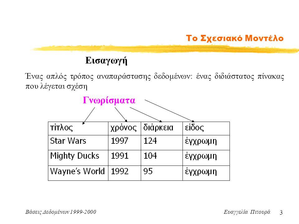 Βάσεις Δεδομένων 1999-2000 Ευαγγελία Πιτουρά 3 Το Σχεσιακό Μοντέλο Εισαγωγή Ένας απλός τρόπος αναπαράστασης δεδομένων: ένας διδιάστατος πίνακας που λέγεται σχέση Γνωρίσματα