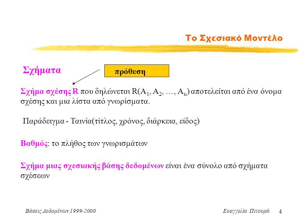 Βάσεις Δεδομένων 1999-2000 Ευαγγελία Πιτουρά 4 Το Σχεσιακό Μοντέλο Σχήμα σχέσης R που δηλώνεται R(A 1, A 2, …, A n ) αποτελείται από ένα όνομα σχέσης