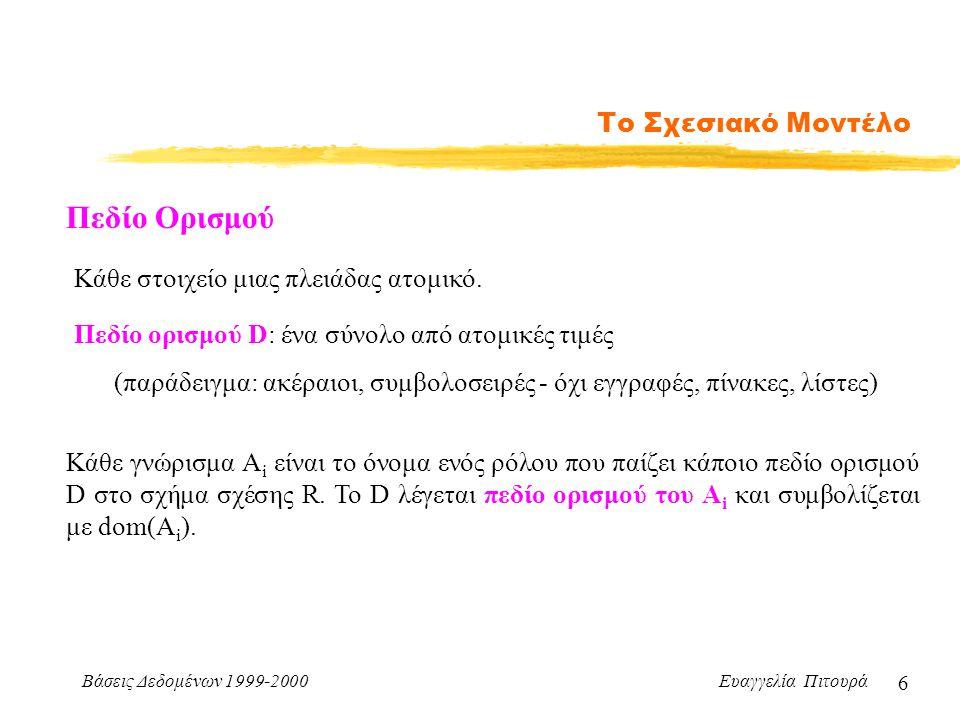 Βάσεις Δεδομένων 1999-2000 Ευαγγελία Πιτουρά 6 Το Σχεσιακό Μοντέλο Πεδίο ορισμού D: ένα σύνολο από ατομικές τιμές Κάθε γνώρισμα A i είναι το όνομα ενό