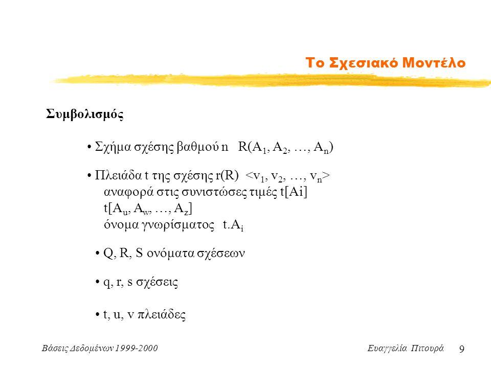 Βάσεις Δεδομένων 1999-2000 Ευαγγελία Πιτουρά 9 Το Σχεσιακό Μοντέλο Συμβολισμός Σχήμα σχέσης βαθμού n R(A 1, A 2, …, A n ) Πλειάδα t της σχέσης r(R) αναφορά στις συνιστώσες τιμές t[Ai] t[A u, A w, …, A z ] όνομα γνωρίσματος t.A i Q, R, S ονόματα σχέσεων q, r, s σχέσεις t, u, v πλειάδες