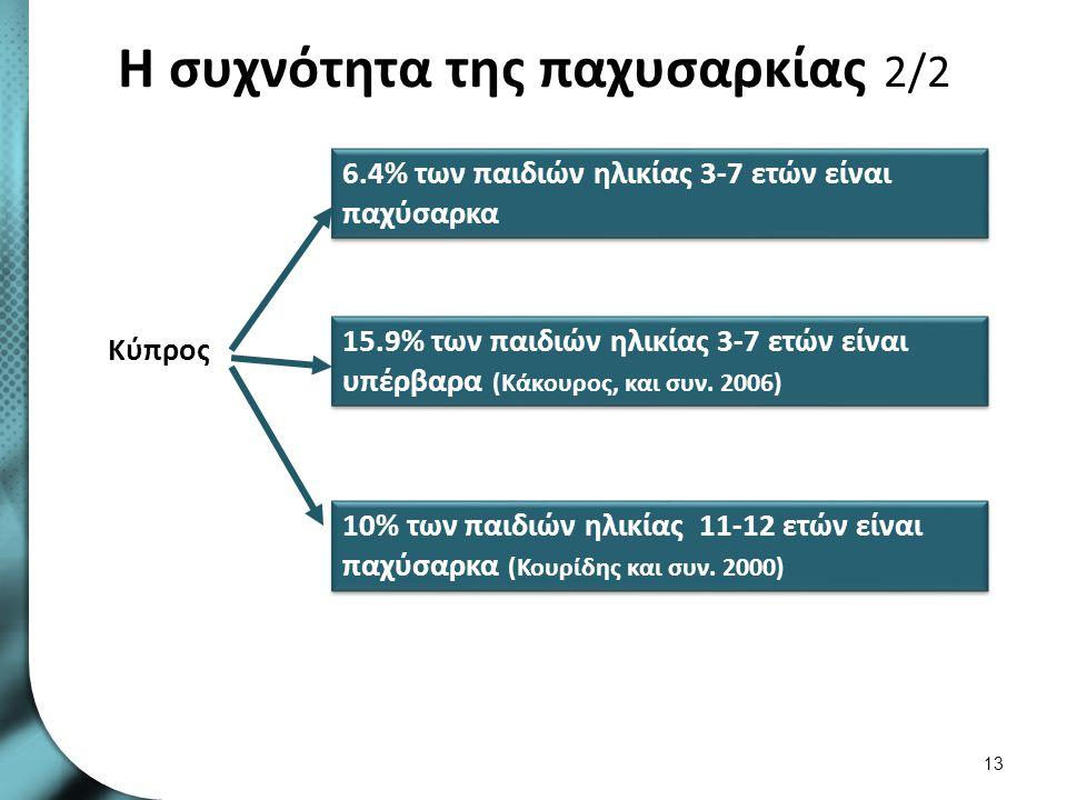Η συχνότητα της παχυσαρκίας 2/2 13 Κύπρος 6.4% των παιδιών ηλικίας 3-7 ετών είναι παχύσαρκα 15.9% των παιδιών ηλικίας 3-7 ετών είναι υπέρβαρα (Κάκουρος, και συν.