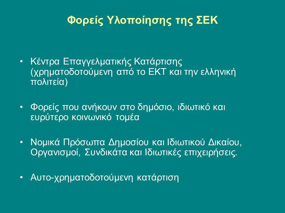 Φορείς Υλοποίησης της ΣΕΚ Κέντρα Επαγγελματικής Κατάρτισης (χρηματοδοτούμενη από το ΕΚΤ και την ελληνική πολιτεία) Φορείς που ανήκουν στο δημόσιο, ιδιωτικό και ευρύτερο κοινωνικό τομέα Νομικά Πρόσωπα Δημοσίου και Ιδιωτικού Δικαίου, Οργανισμοί, Συνδικάτα και Ιδιωτικές επιχειρήσεις.