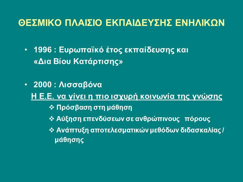 ΘΕΣΜΙΚΟ ΠΛΑΙΣΙΟ ΕΚΠΑΙΔΕΥΣΗΣ ΕΝΗΛΙΚΩΝ 1996 : Ευρωπαϊκό έτος εκπαίδευσης και «Δια Βίου Κατάρτισης» 2000 : Λισσαβόνα Η Ε.Ε. να γίνει η πιο ισχυρή κοινωνί