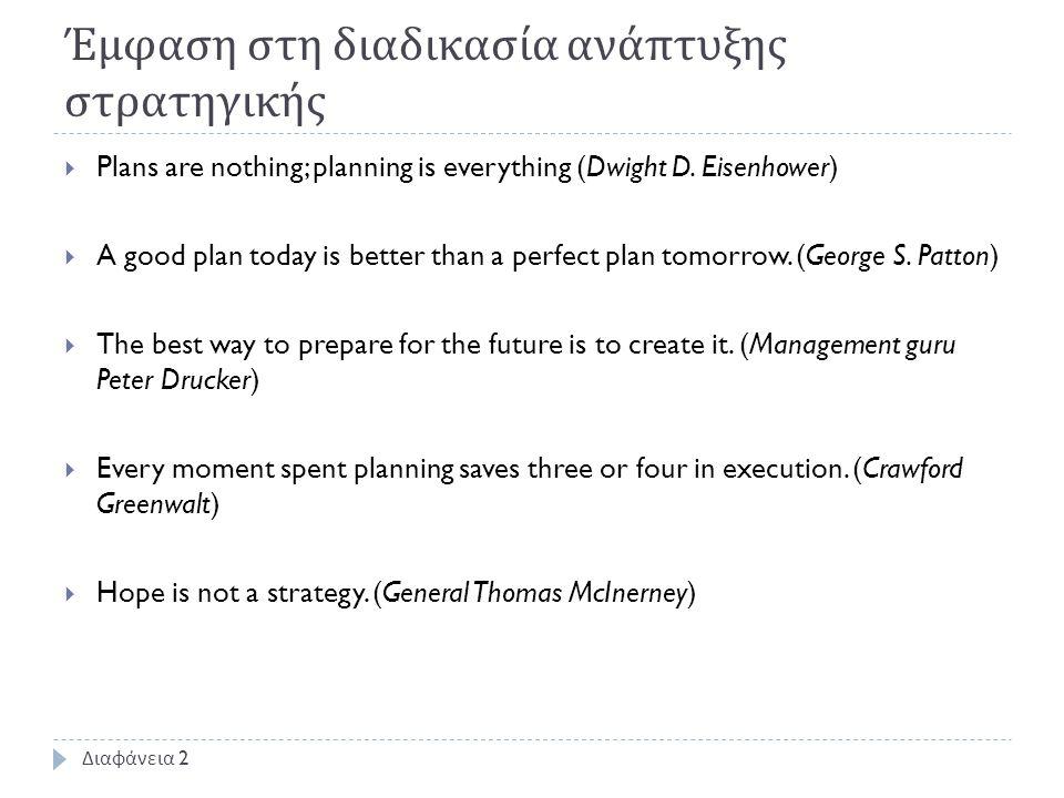 Έμφαση στη διαδικασία ανάπτυξης στρατηγικής  Plans are nothing; planning is everything (Dwight D.