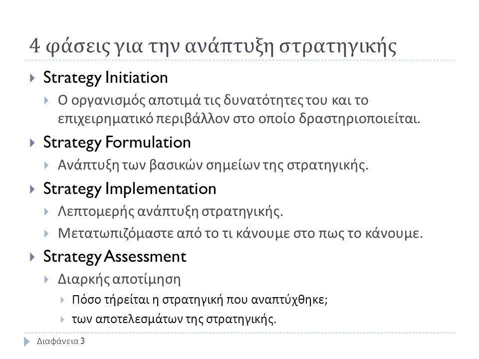 4 φάσεις για την ανάπτυξη στρατηγικής  Strategy Initiation  Ο οργανισμός αποτιμά τις δυνατότητες του και το επιχειρηματικό περιβάλλον στο οποίο δραστηριοποιείται.