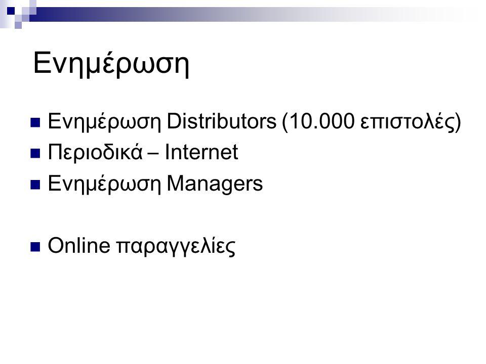 Ενημέρωση Ενημέρωση Distributors (10.000 επιστολές) Περιοδικά – Internet Ενημέρωση Managers Οnline παραγγελίες
