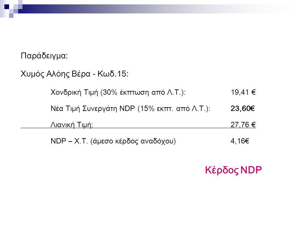 Παράδειγμα: Χυμός Αλόης Βέρα - Κωδ.15: Χονδρική Τιμή (30% έκπτωση από Λ.Τ.): 19,41 € Νέα Τιμή Συνεργάτη NDP (15% εκπτ.