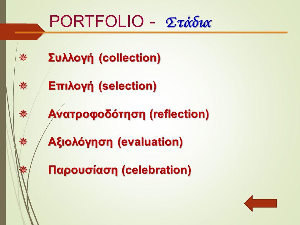 Στάδια PORTFOLIO - Στάδια Συλλογή (collection)  Συλλογή (collection)  Επιλογή (selection)  Ανατροφοδότηση (reflection)  Αξιολόγηση (evaluation) 