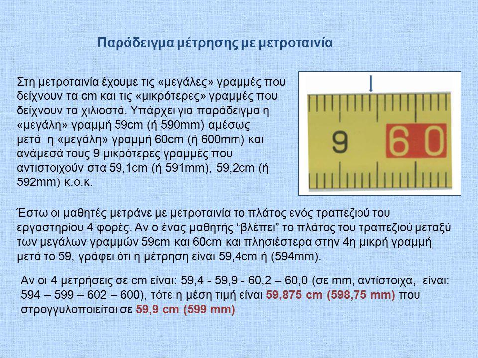 Παράδειγμα μέτρησης με μετροταινία Στη μετροταινία έχουμε τις «μεγάλες» γραμμές που δείχνουν τα cm και τις «μικρότερες» γραμμές που δείχνουν τα χιλιοστά.