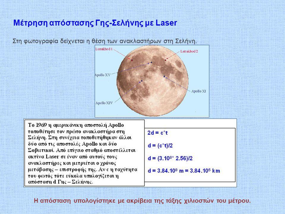 Μέτρηση απόστασης Γης-Σελήνης με Laser Στη φωτογραφία δείχνεται η θέση των ανακλαστήρων στη Σελήνη.