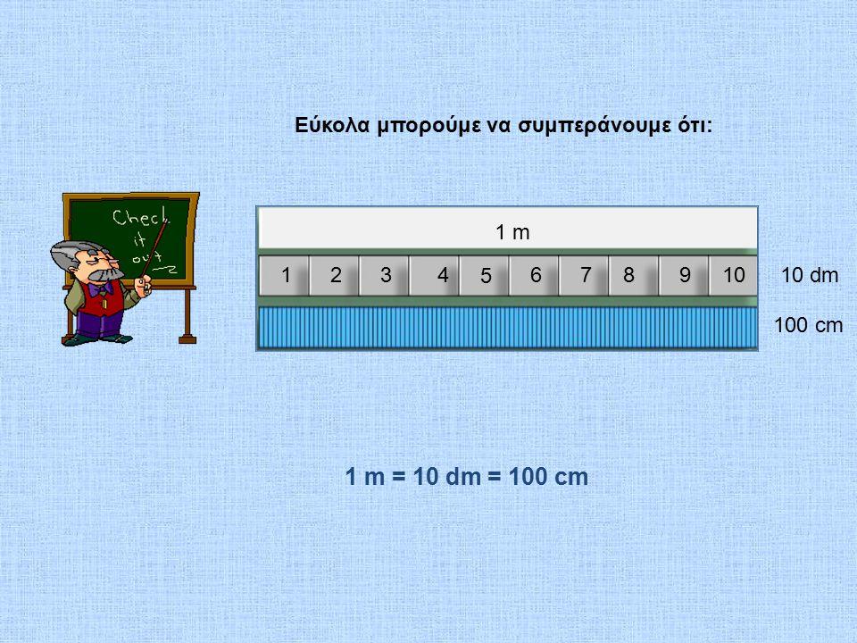 Εύκολα μπορούμε να συμπεράνουμε ότι: 1 m = 10 dm = 100 cm 1 m 12891034 5 6710 dm 100 cm