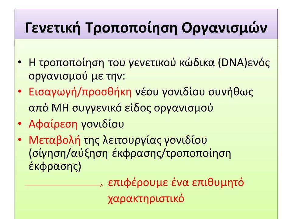 Εικ. 1