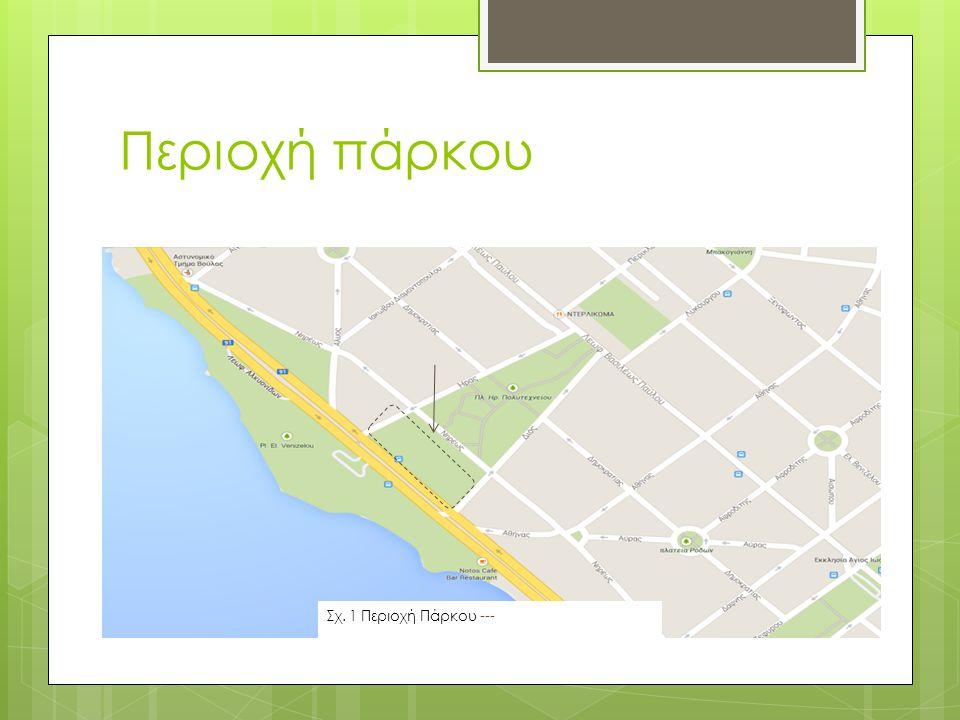 Περιοχή πάρκου Σχ. 1 Περιοχή Πάρκου ---
