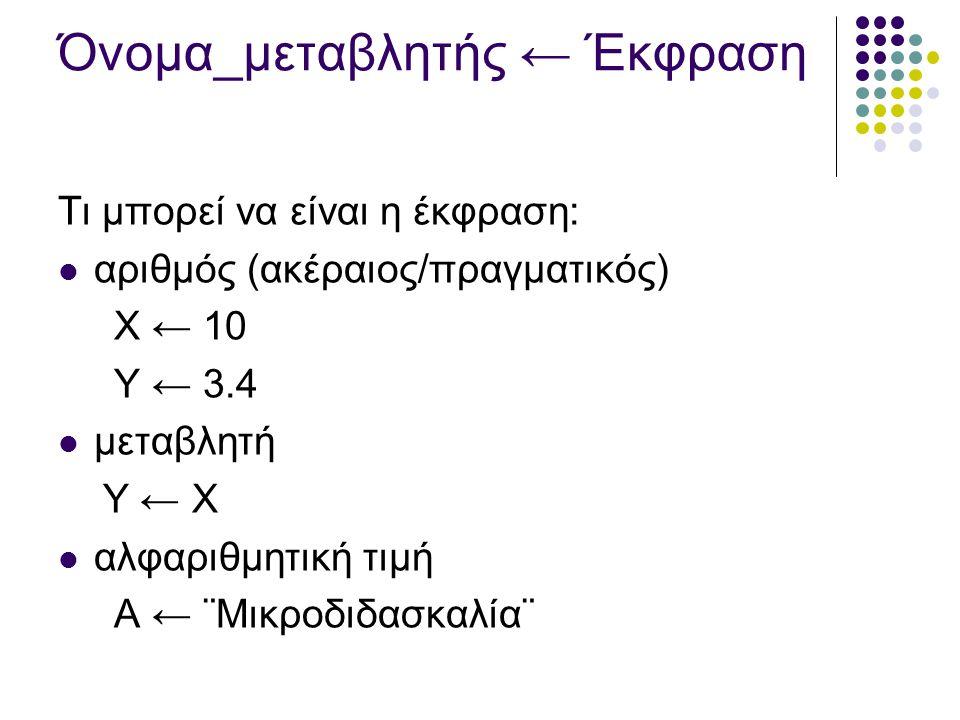 Όνομα_μεταβλητής ← Έκφραση Τι μπορεί να είναι η έκφραση: αριθμός (ακέραιος/πραγματικός) Χ ← 10 Υ ← 3.4 μεταβλητή Υ ← Χ αλφαριθμητική τιμή Α ← ¨Μικροδι