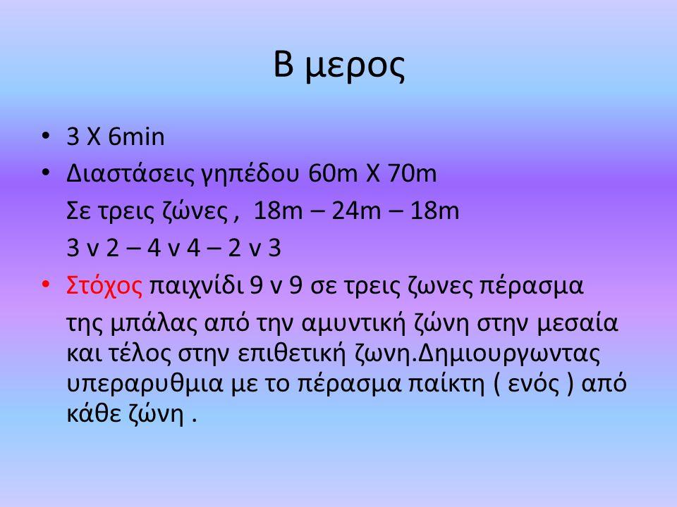 Β μερος 3 Χ 6min Διαστάσεις γηπέδου 60m X 70m Σε τρεις ζώνες, 18m – 24m – 18m 3 v 2 – 4 v 4 – 2 v 3 Στόχος παιχνίδι 9 v 9 σε τρεις ζωνες πέρασμα της μπάλας από την αμυντική ζώνη στην μεσαία και τέλος στην επιθετική ζωνη.Δημιουργωντας υπεραρυθμια με το πέρασμα παίκτη ( ενός ) από κάθε ζώνη.