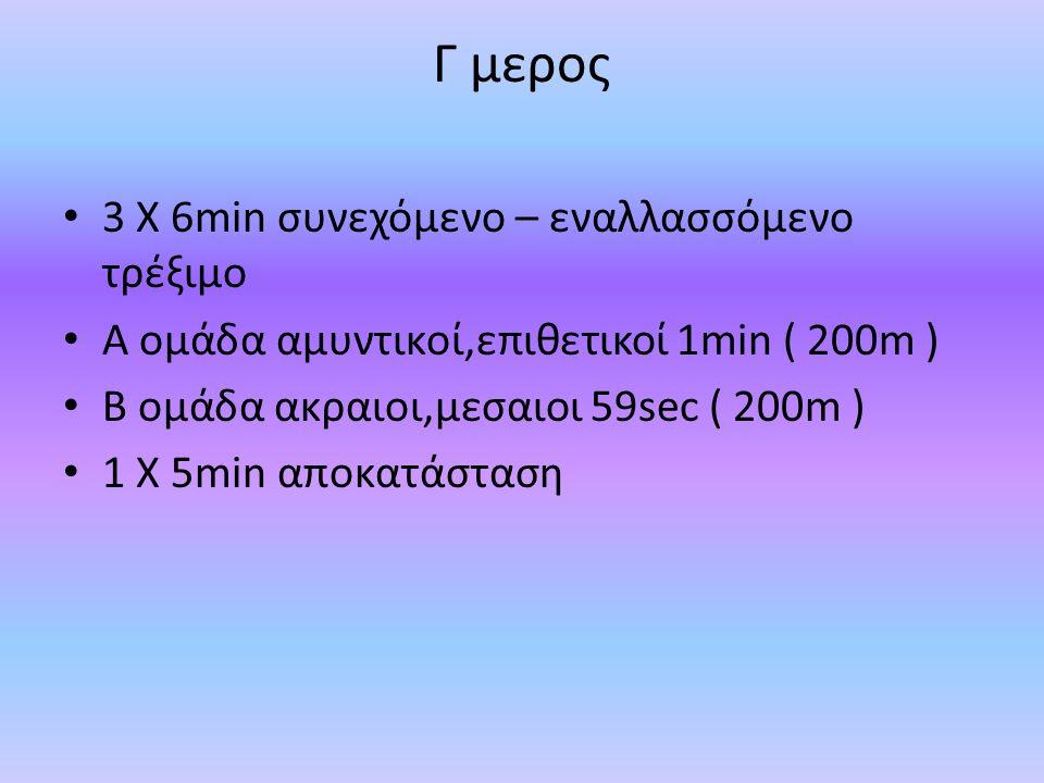 Γ μερος 3 Χ 6min συνεχόμενο – εναλλασσόμενο τρέξιμο Α ομάδα αμυντικοί,επιθετικοί 1min ( 200m ) B ομάδα ακραιοι,μεσαιοι 59sec ( 200m ) 1 X 5min αποκατάσταση