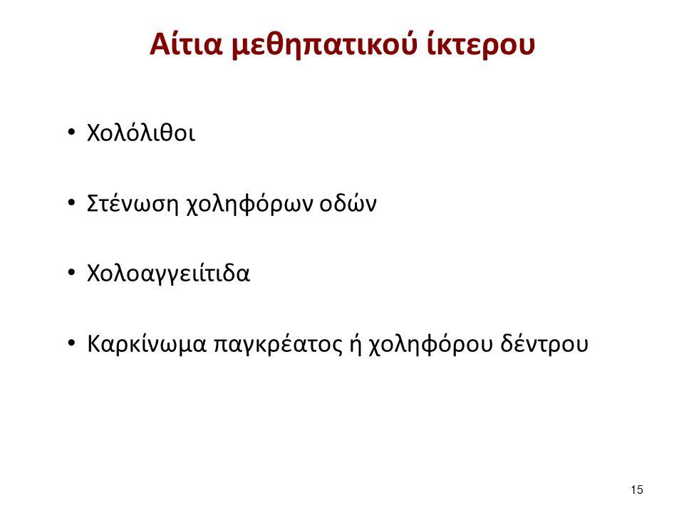 Αίτια μεθηπατικού ίκτερου Χολόλιθοι Στένωση χοληφόρων οδών Χολοαγγειίτιδα Καρκίνωμα παγκρέατος ή χοληφόρου δέντρου 15