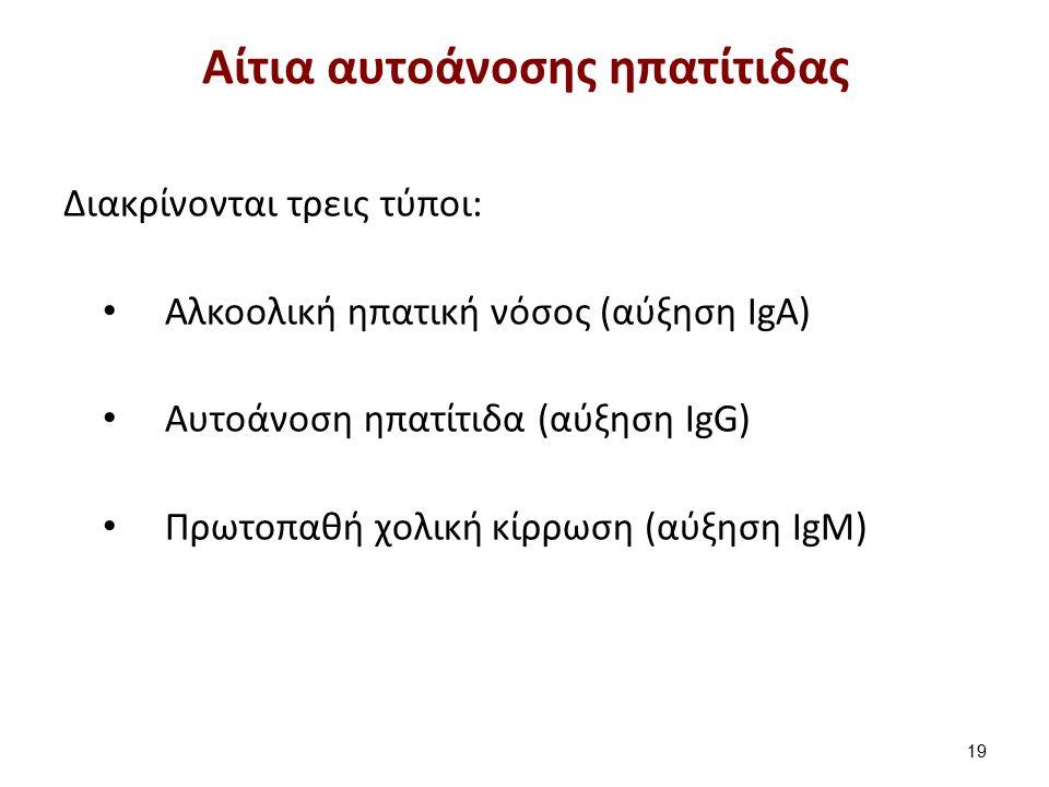 Αίτια αυτοάνοσης ηπατίτιδας Διακρίνονται τρεις τύποι: Αλκοολική ηπατική νόσος (αύξηση IgA) Αυτοάνοση ηπατίτιδα (αύξηση IgG) Πρωτοπαθή χολική κίρρωση (