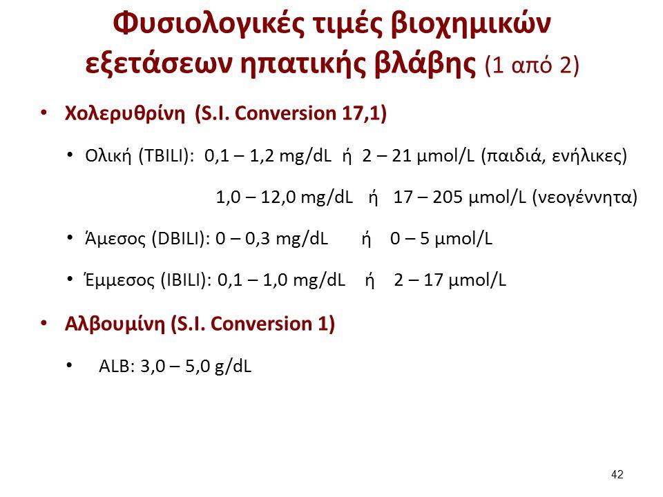Φυσιολογικές τιμές βιοχημικών εξετάσεων ηπατικής βλάβης (1 από 2) Χολερυθρίνη (S.I. Conversion 17,1) Ολική (TBILI): 0,1 – 1,2 mg/dL ή 2 – 21 μmol/L (π
