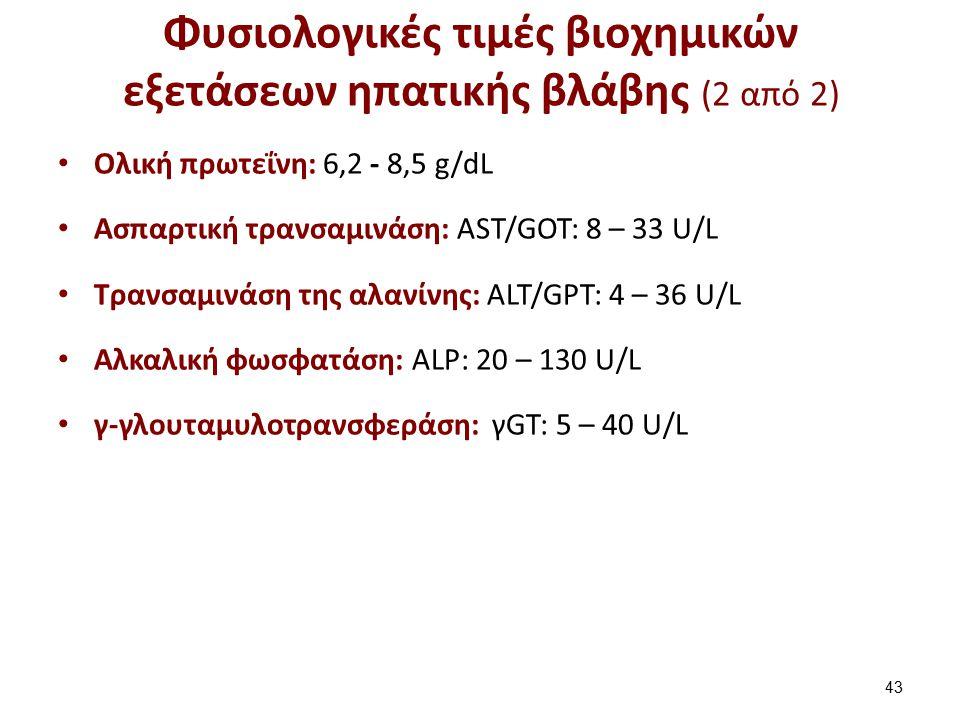Φυσιολογικές τιμές βιοχημικών εξετάσεων ηπατικής βλάβης (2 από 2) Oλική πρωτεΐνη: 6,2 - 8,5 g/dL Ασπαρτική τρανσαμινάση: AST/GOT: 8 – 33 U/L Tρανσαμιν