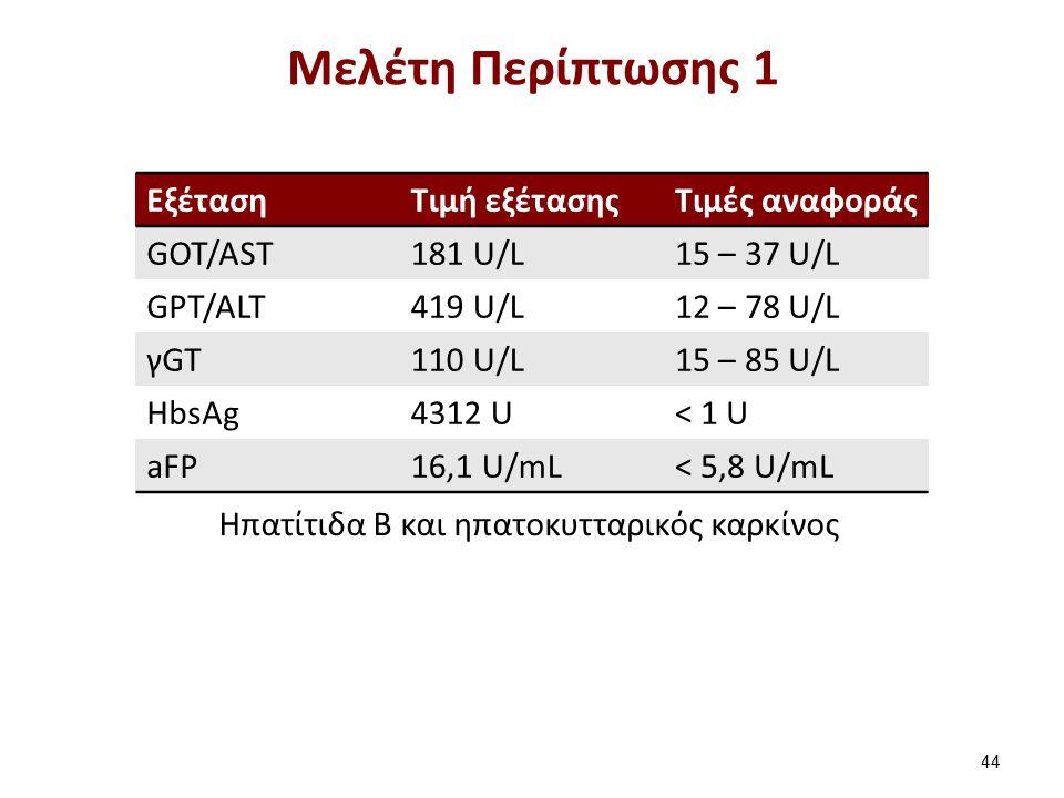 ΕξέτασηΤιμή εξέτασηςΤιμές αναφοράς GOT/AST181 U/L15 – 37 U/L GPT/ALT419 U/L12 – 78 U/L γGT110 U/L15 – 85 U/L HbsAg4312 U< 1 U aFP16,1 U/mL< 5,8 U/mL Η