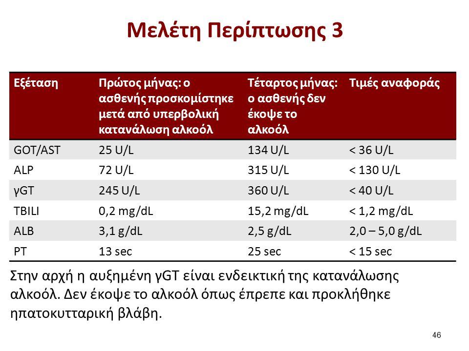 ΕξέτασηΠρώτος μήνας: ο ασθενής προσκομίστηκε μετά από υπερβολική κατανάλωση αλκοόλ Τέταρτος μήνας: ο ασθενής δεν έκοψε το αλκοόλ Τιμές αναφοράς GOT/AS