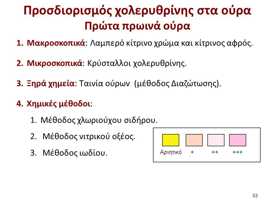 1.Μακροσκοπικά: Λαμπερό κίτρινο χρώμα και κίτρινος αφρός. 2.Μικροσκοπικά: Κρύσταλλοι χολερυθρίνης. 3.Ξηρά χημεία: Ταινία ούρων (μέθοδος Διαζώτωσης). 4