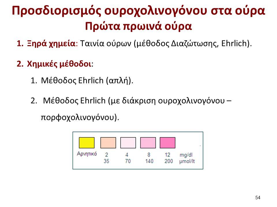Προσδιορισμός ουροχολινογόνου στα ούρα Πρώτα πρωινά ούρα 1.Ξηρά χημεία: Ταινία ούρων (μέθοδος Διαζώτωσης, Εhrlich). 2.Χημικές μέθοδοι: 1.Μέθοδος Ehrli
