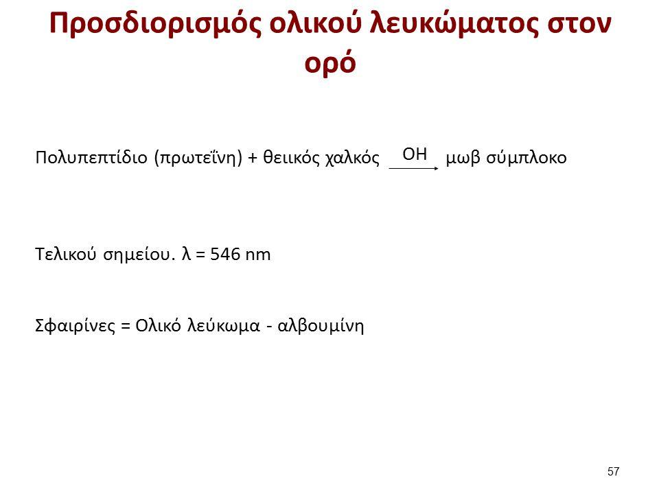 Πολυπεπτίδιο (πρωτεΐνη) + θειικός χαλκός μωβ σύμπλοκο Tελικού σημείου. λ = 546 nm ΟΗ Σφαιρίνες = Ολικό λεύκωμα - αλβουμίνη Προσδιορισμός ολικού λευκώμ