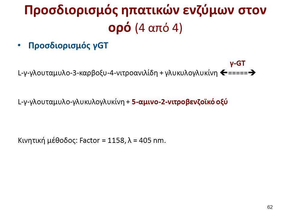 γ-GT L-γ-γλουταμυλο-3-καρβοξυ-4-νιτροανιλίδη + γλυκυλογλυκίνη  =====  L-γ-γλουταμυλο-γλυκυλογλυκίνη + 5-αμινο-2-νιτροβενζοϊκό οξύ Κινητική μέθοδος:
