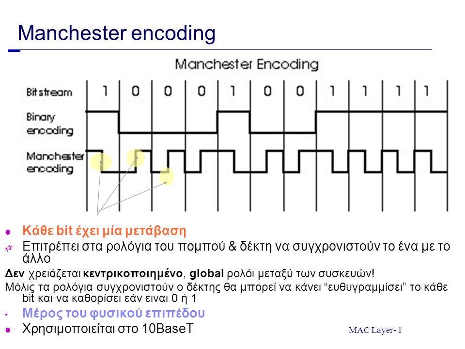 MAC Layer- 1 Manchester encoding Κάθε bit έχει μία μετάβαση  Επιτρέπει στα ρολόγια του πομπού & δέκτη να συγχρονιστούν το ένα με το άλλο Δεν χρειάζεται κεντρικοποιημένο, global ρολόι μεταξύ των συσκευών.