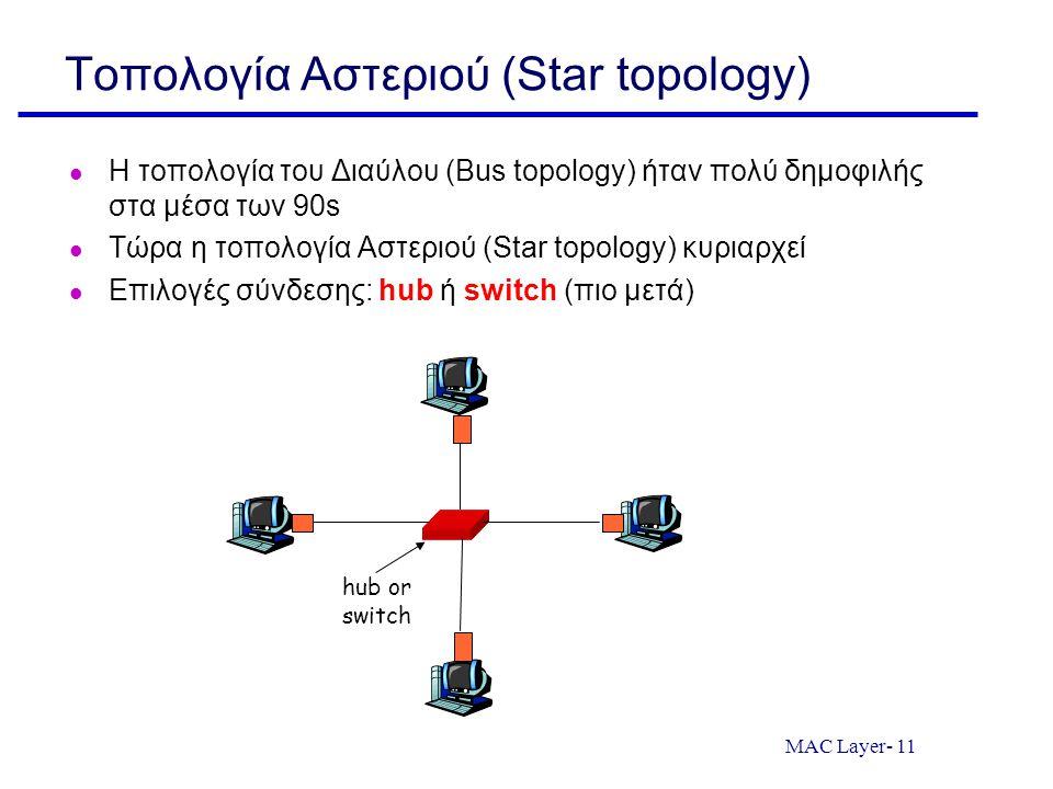 MAC Layer- 11 Τοπολογία Αστεριού (Star topology) Η τοπολογία του Διαύλου (Bus topology) ήταν πολύ δημοφιλής στα μέσα των 90s Τώρα η τοπολογία Αστεριού (Star topology) κυριαρχεί Επιλογές σύνδεσης: hub ή switch (πιο μετά) hub or switch